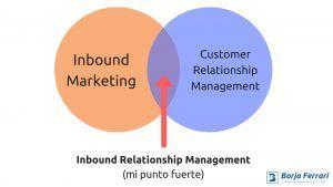 Inbound Relationship Management | Borja Ferrari